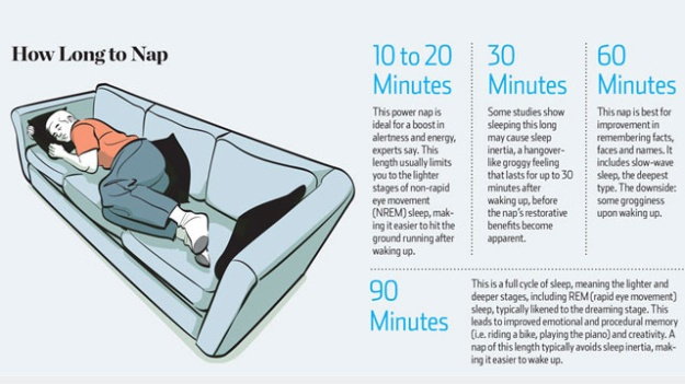 Sleep-biggest-bran-benefits
