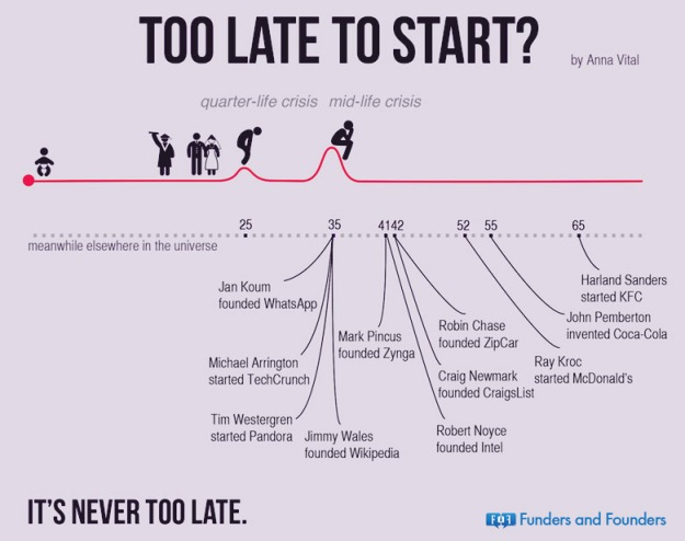 Never_1_too-late-to-start