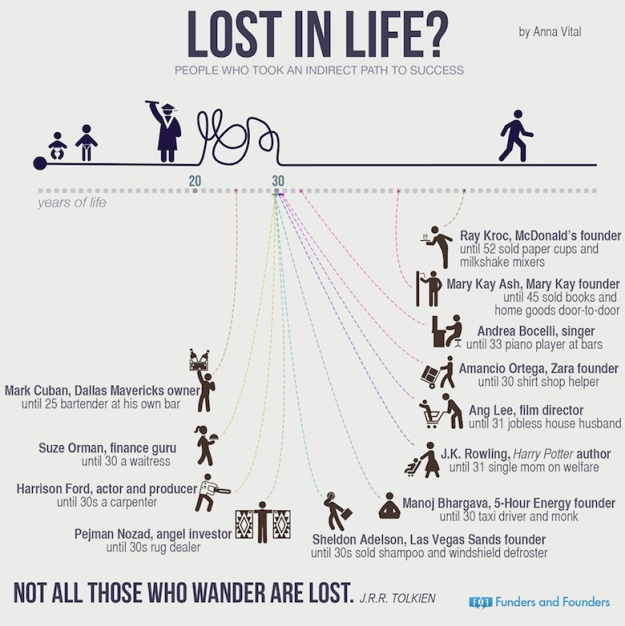 Never_2_lost-in-life