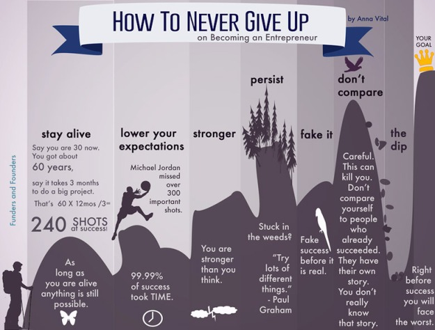 Never_4_how-to-never-give-up